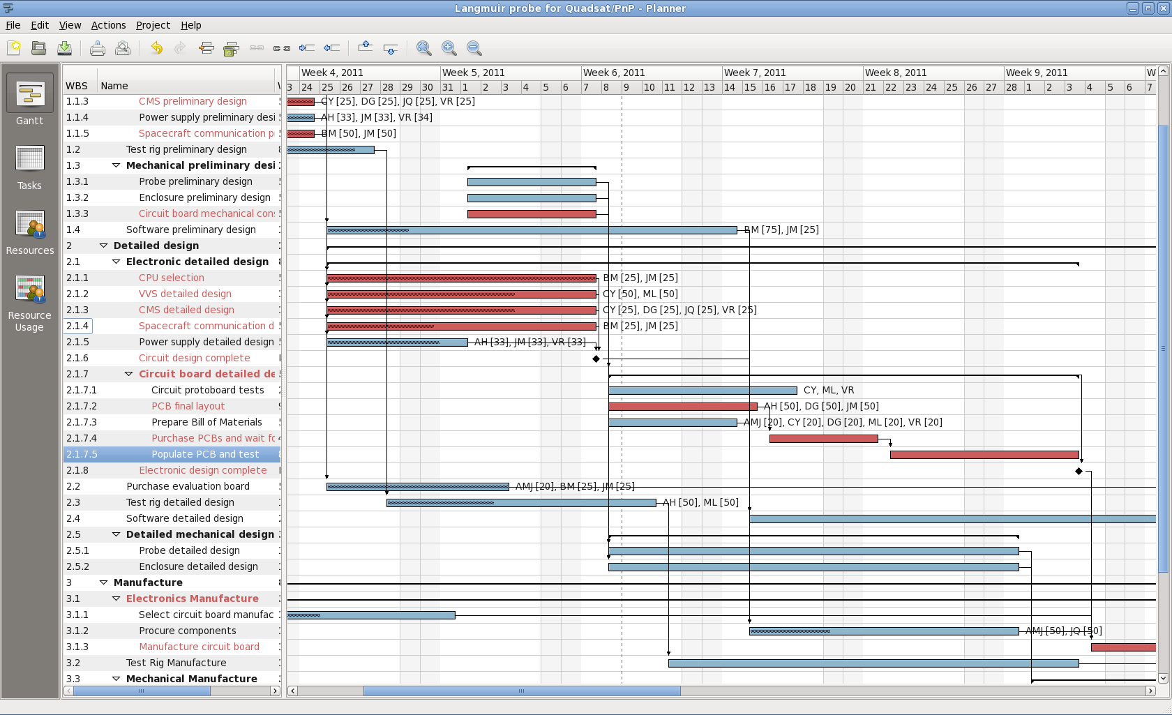 STEP-BY-STEP TUTORIAL FOR MAKING A GANTT CHART IN EXCEL